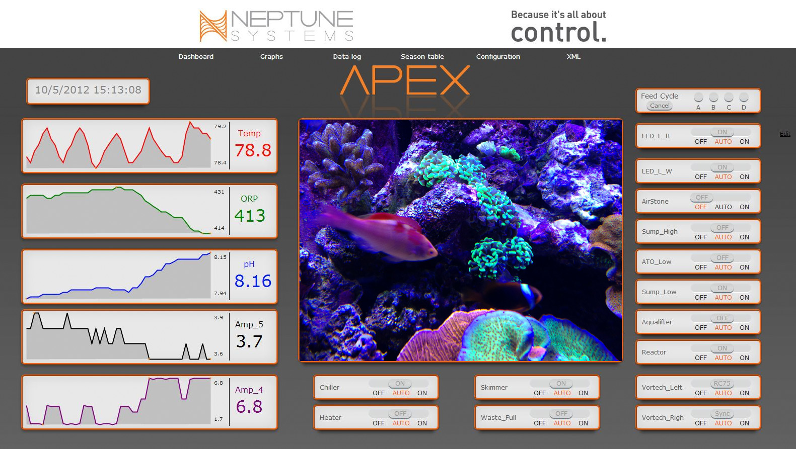 New Apex Dashboard