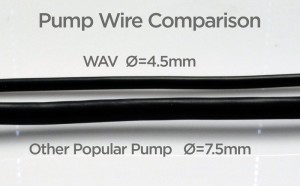 pump-wire-comparison