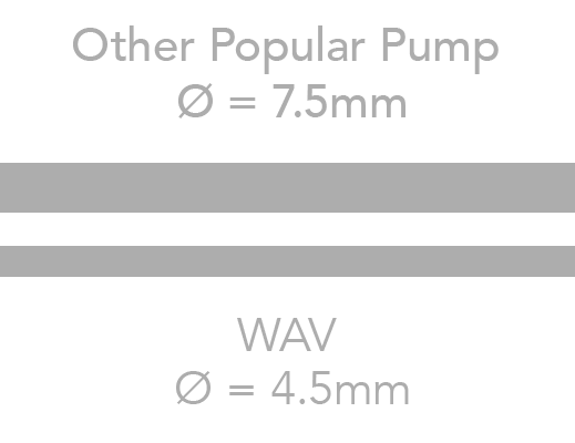 pump wire comparison2 wav extreme flow for your aquarium neptune systems  at reclaimingppi.co